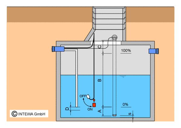rainmaster-eco-fs-77