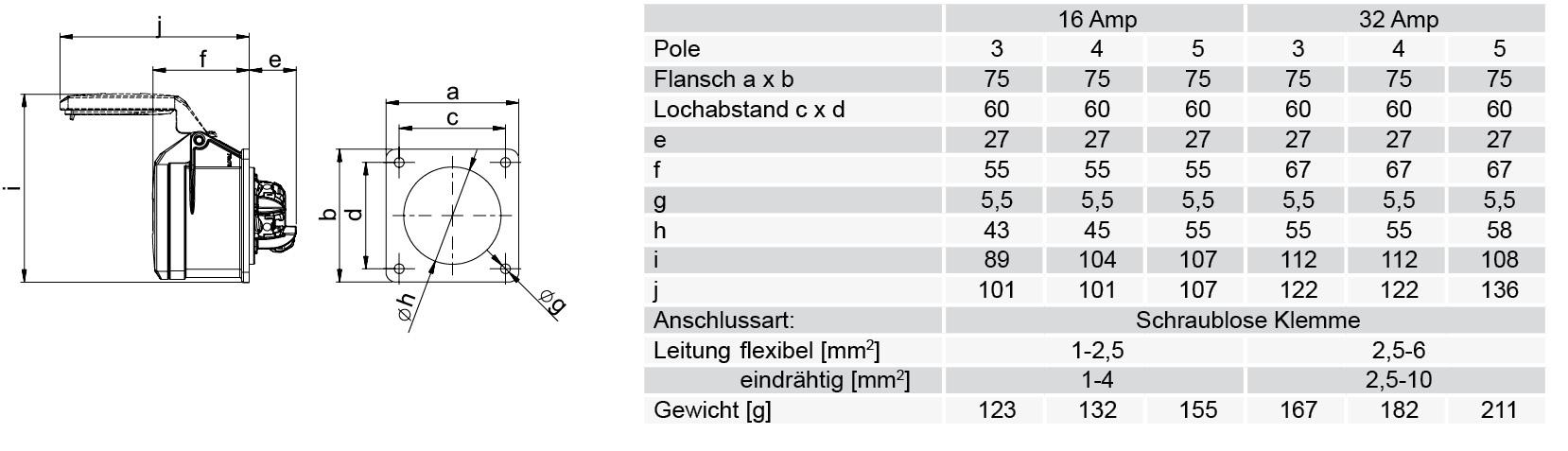 CEE Anbausteckdose gerade 400V 16A IP44 PCE 315-6f7 315-6f7