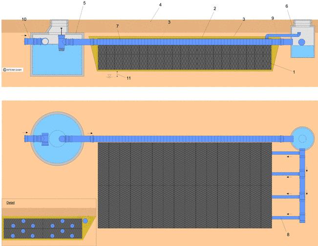 mit-drainmax-waben-ff